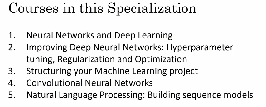 Andrew Ng Deep Learning Specialization: Best Deep Learning
